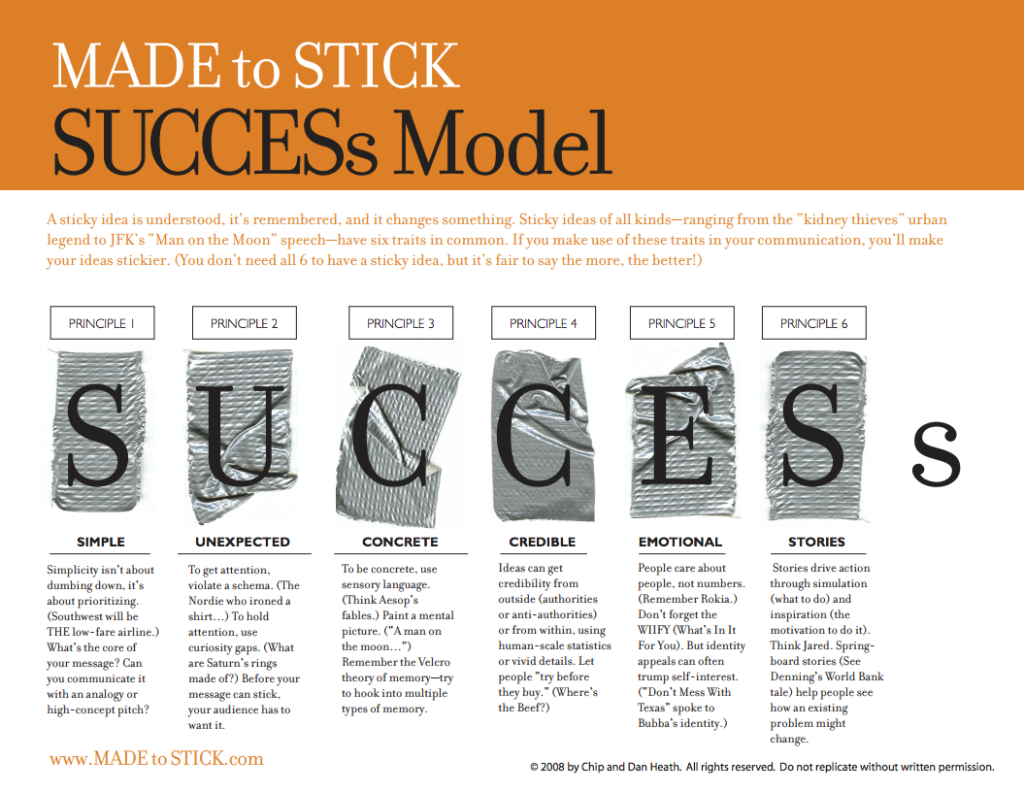 SUCCESSs Model for Sticky Ideas [source: http://bit.ly/1g8x8Pr]