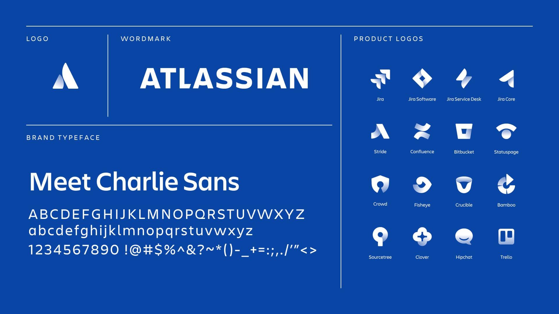 Atlassian's Current 'Branded House' (source: https://medium.com/designing-atlassian/behind-the-scenes-of-the-atlassian-rebrand-f6ba1592377e)