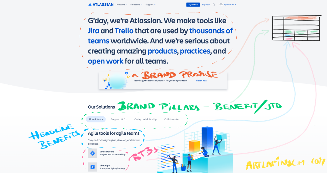 Brand Pyramid Case Study: Atlassian's Homepage Deconstructed